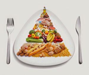 Cosa mettiamo nel piatto - la piramide alimentare